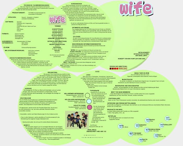 wife konzept.indd